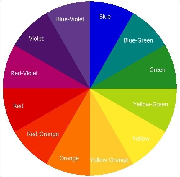 Favorite color?