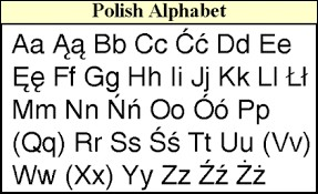 How many letters does the Polish alphabet contain?
