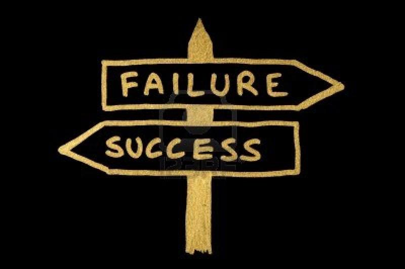 Failure is :