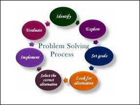 You typically solve problems by :