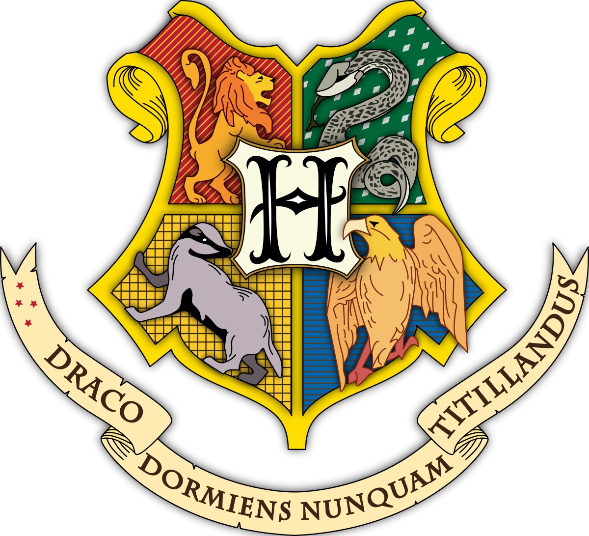 Which Hogwarts house are you really in?