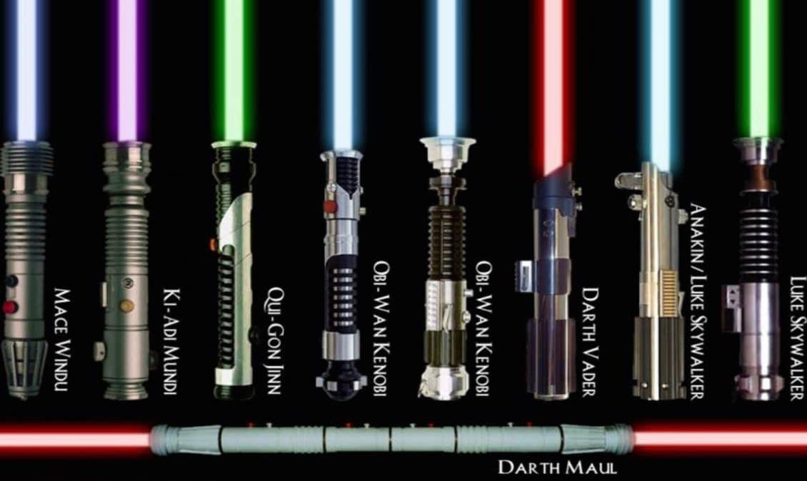 What is Your Lightsaber Style Star Wars?