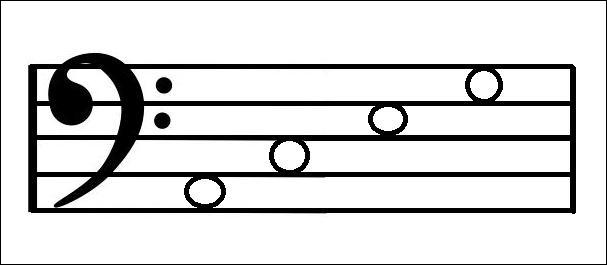What phrase would you use to work out the notes between the lines in the bass clef?
