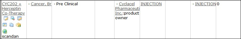 What should we select as generic or innovator type for above product? (Hint. CYC202 is a non-approved product)
