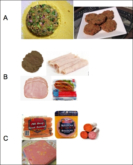 Processed Meat : Low Nutrition