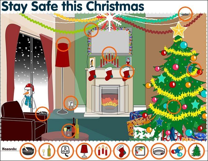 Which of the following is NOT good safety practice at Christmas time?