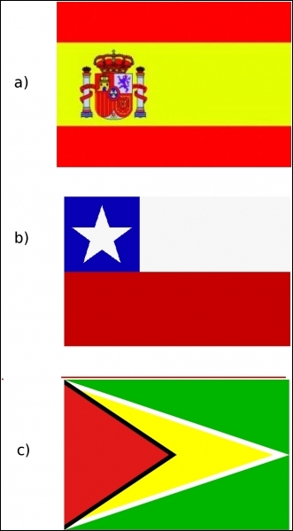 Which of these belongs to Chile?