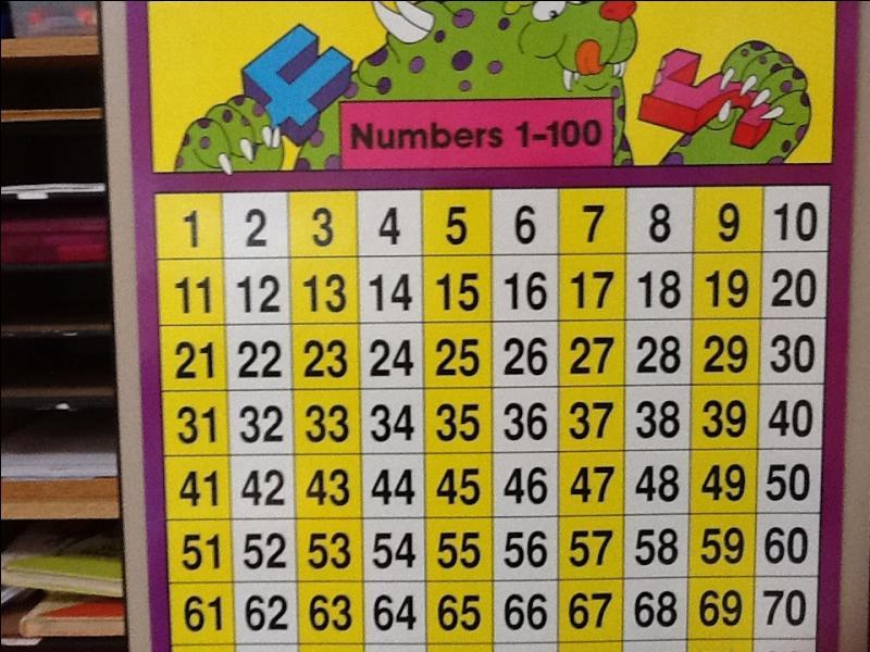 Write this as a multiplication problem. 3 plus 3 plus 3 plus 3