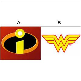 Which logo represents The Incredibles?