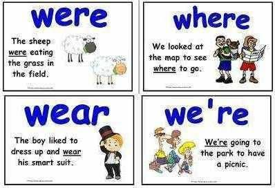 Were, Where, We're, Wear