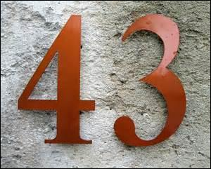 4³ is equal to...