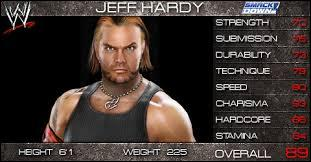 Who is Jeff Hardy's brother?