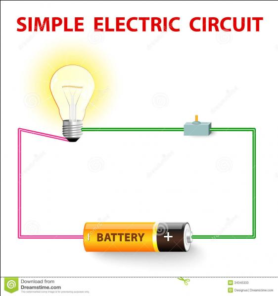 The component of an electrical circuit that controls the current is :