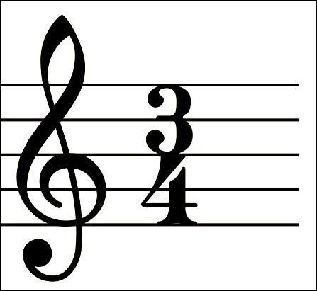How many beats per measure and what duration of note gets the beat?