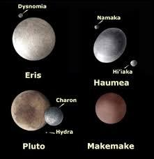 How many dwarf planets are there in the solar system?