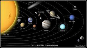 When was the solar system formed?