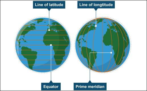 What is the word corresponding to the definition below?