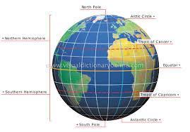 Latitudes & longitudes